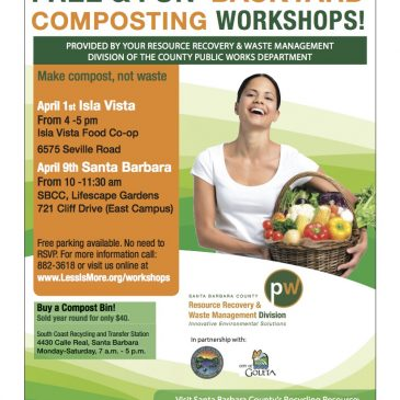 Community Backyard Compost Workshop – April 1, 2016